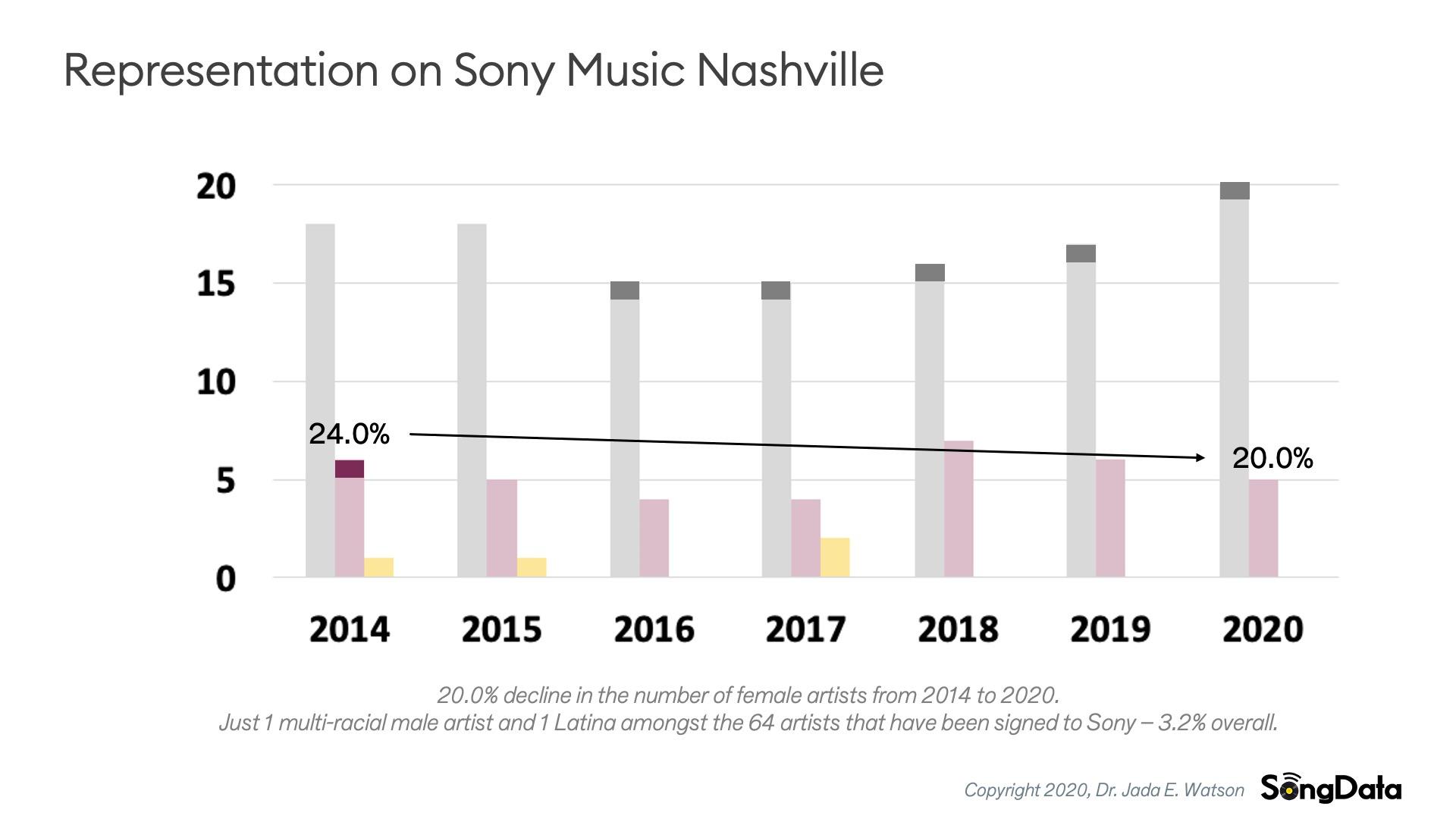 SongData-Label-Sony
